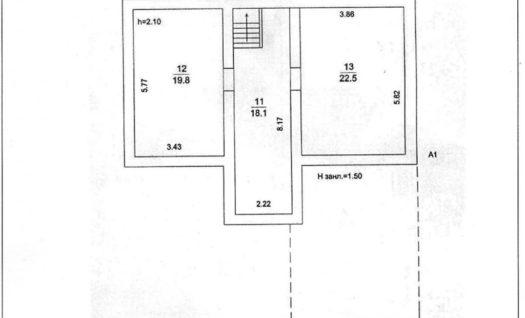 Подготовка пакета документов для получения разрешения на строительство здания